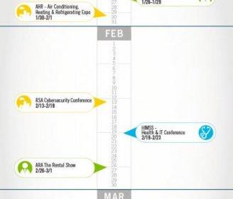 Les principaux salons en Amérique du Nord en janvier, février et mars 2017.
